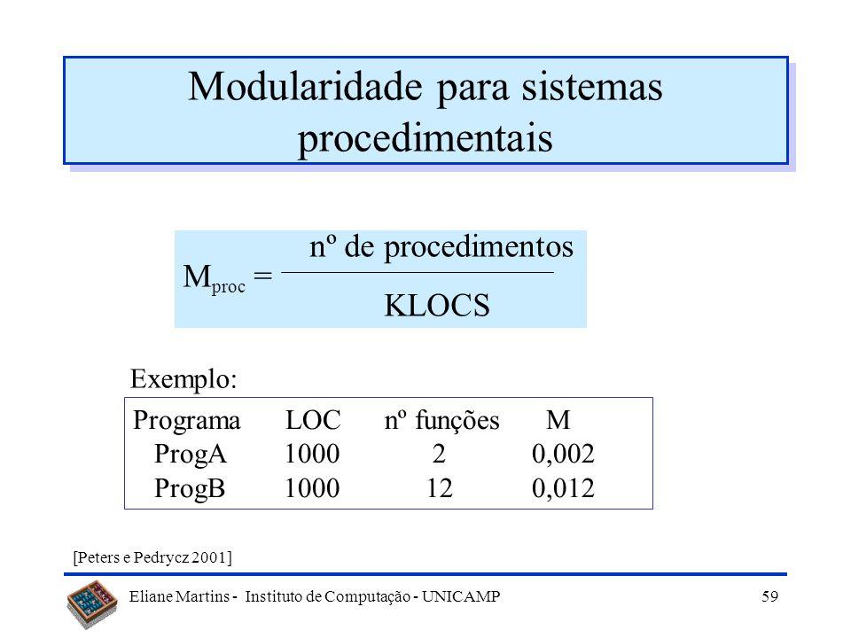 Eliane Martins - Instituto de Computação - UNICAMP58 Métrica baseada na estrutura Proposta por Lewis e Henry 1989 Permite avaliar a manutenibilidade a