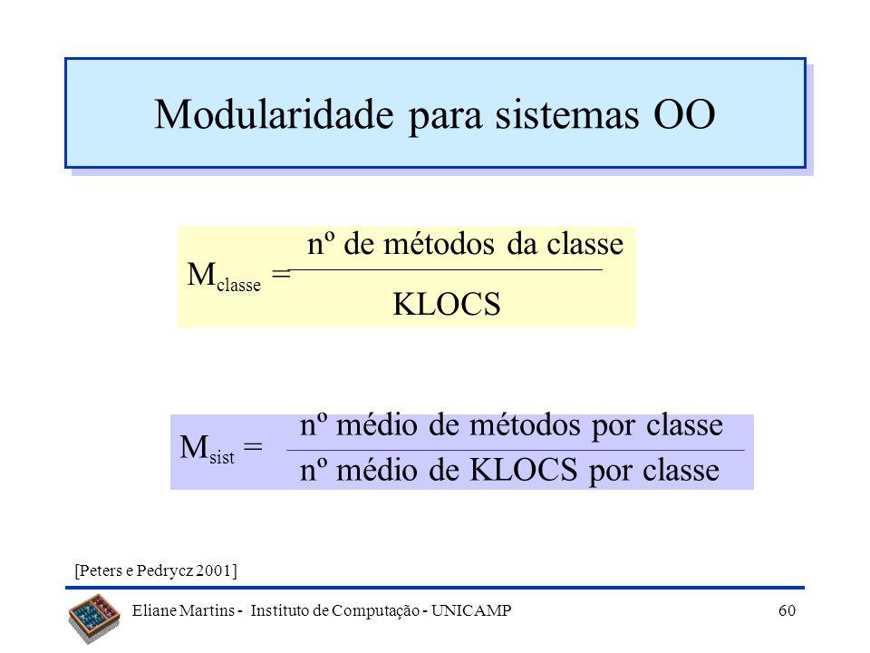 Eliane Martins - Instituto de Computação - UNICAMP59 Modularidade para sistemas procedimentais nº de procedimentos M proc = KLOCS [Peters e Pedrycz 20