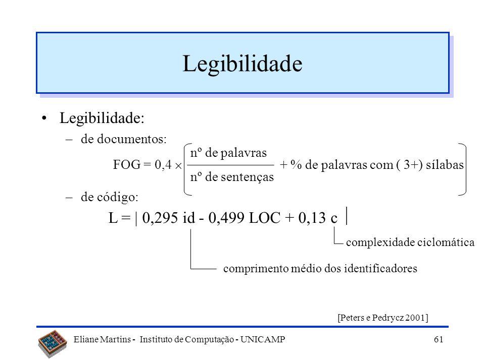 Eliane Martins - Instituto de Computação - UNICAMP60 Modularidade para sistemas OO nº de métodos da classe M classe = KLOCS nº médio de métodos por cl