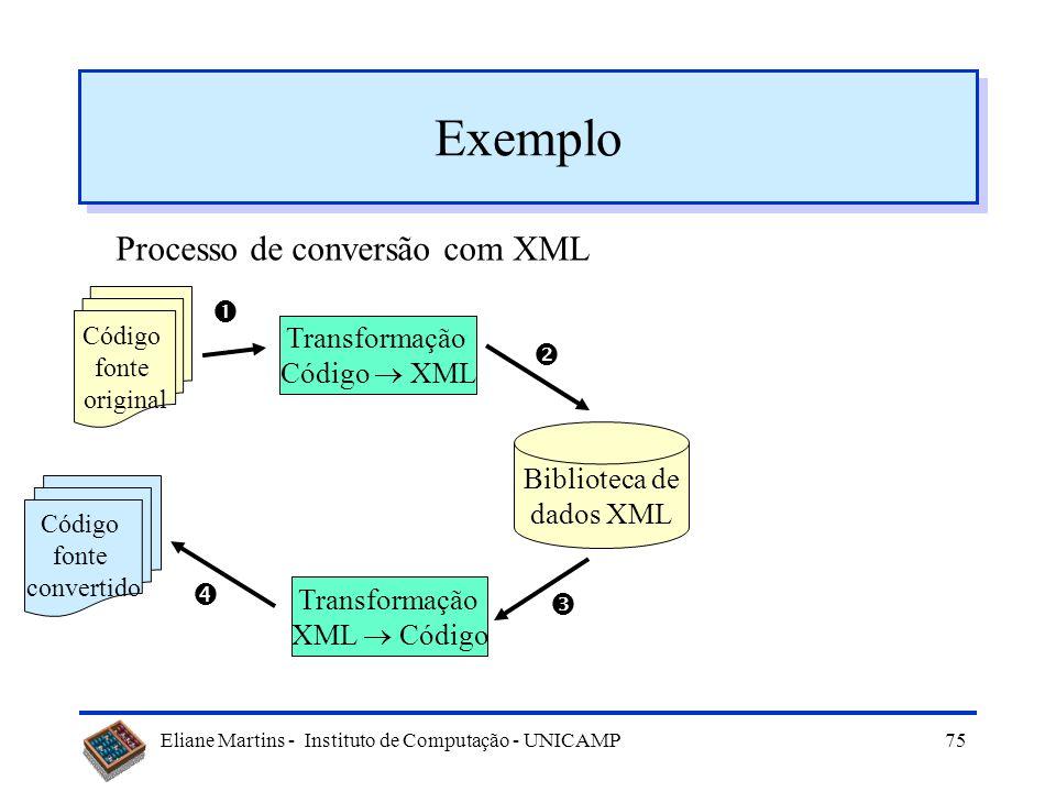 Eliane Martins - Instituto de Computação - UNICAMP74 Conversão de código Código original Identificar diferenças entre as linguagens Projetar um tradut
