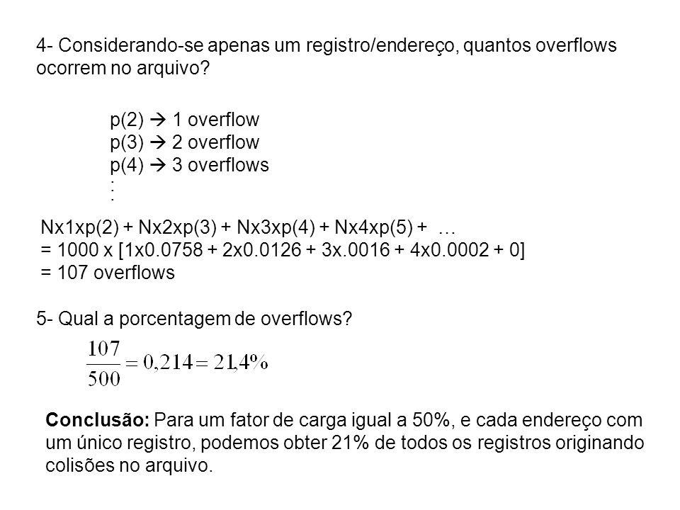 4- Considerando-se apenas um registro/endereço, quantos overflows ocorrem no arquivo? p(2) 1 overflow p(3) 2 overflow p(4) 3 overflows. Nx1xp(2) + Nx2