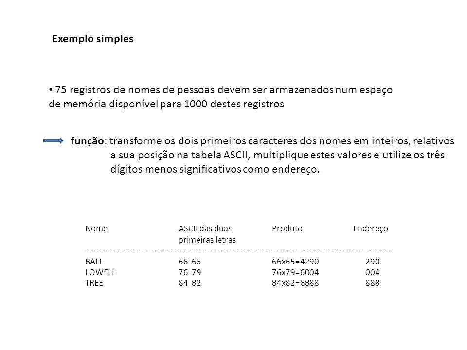 Exemplo: N = 1000 endereços disponíveis r = 1000 registros a serem armazenados Probabilidade de um dado endereço receber x = 0 registro: Probabilidade de um endereço receber x = 1 registro: