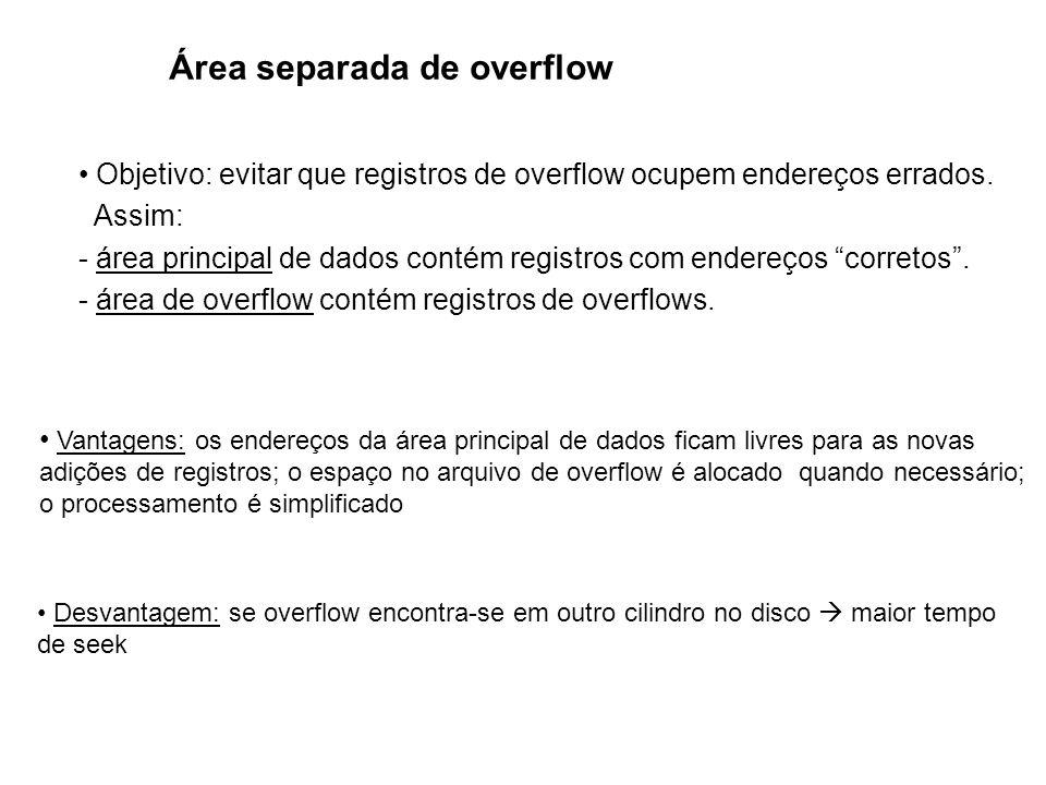 Área separada de overflow Objetivo: evitar que registros de overflow ocupem endereços errados. Assim: - área principal de dados contém registros com e