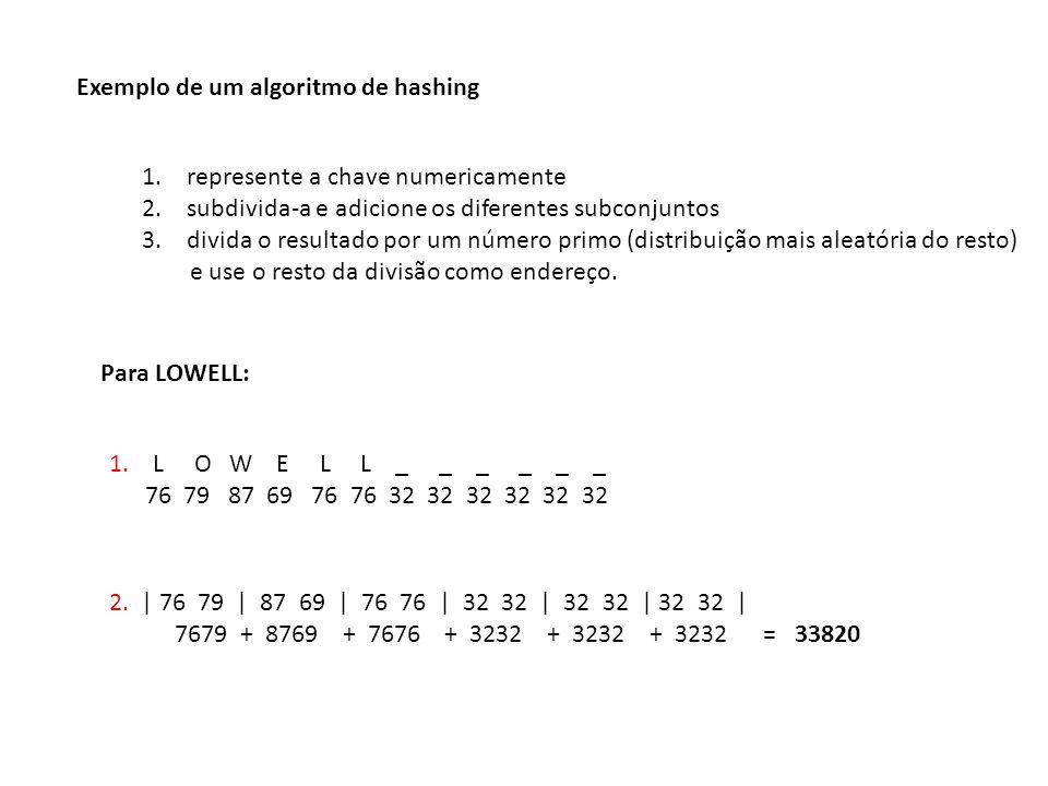 Predições de colisão Pela teoria das probabilidades temos que, para N endereços disponíveis, o número de endereços do arquivo contendo x registros é dado por: Assim, para N = r = 1000 r/N = 1 Podemos estimar o número de endereços com: x = 0 registro: 1000 x p(0) = 367,9 endereço sem registros x = 1 registro: 1000 x p(1) = 367,9 nenhuma colisão x = 2 registros: 1000 x p(2) = 183,9 183,9 registros com um sinônimo x = 3 registros: 1000 X p(3) = 61,3 61,3 registros com 2 sinônimos (2 x 61,3 = 122,6 overflows)