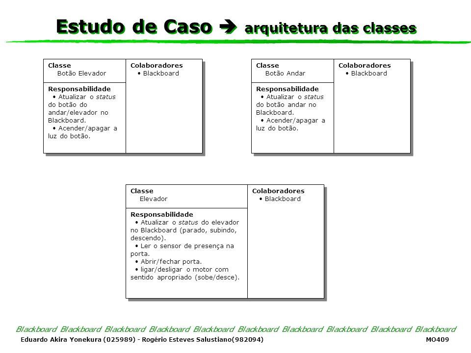 Eduardo Akira Yonekura (025989) - Rogério Esteves Salustiano(982094) MO409 Estudo de Caso arquitetura das classes Classe Botão Elevador Responsabilidade Atualizar o status do botão do andar/elevador no Blackboard.