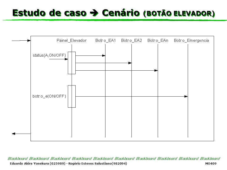 Eduardo Akira Yonekura (025989) - Rogério Esteves Salustiano(982094) MO409 Estudo de caso Cenário (BOTÃO ELEVADOR)
