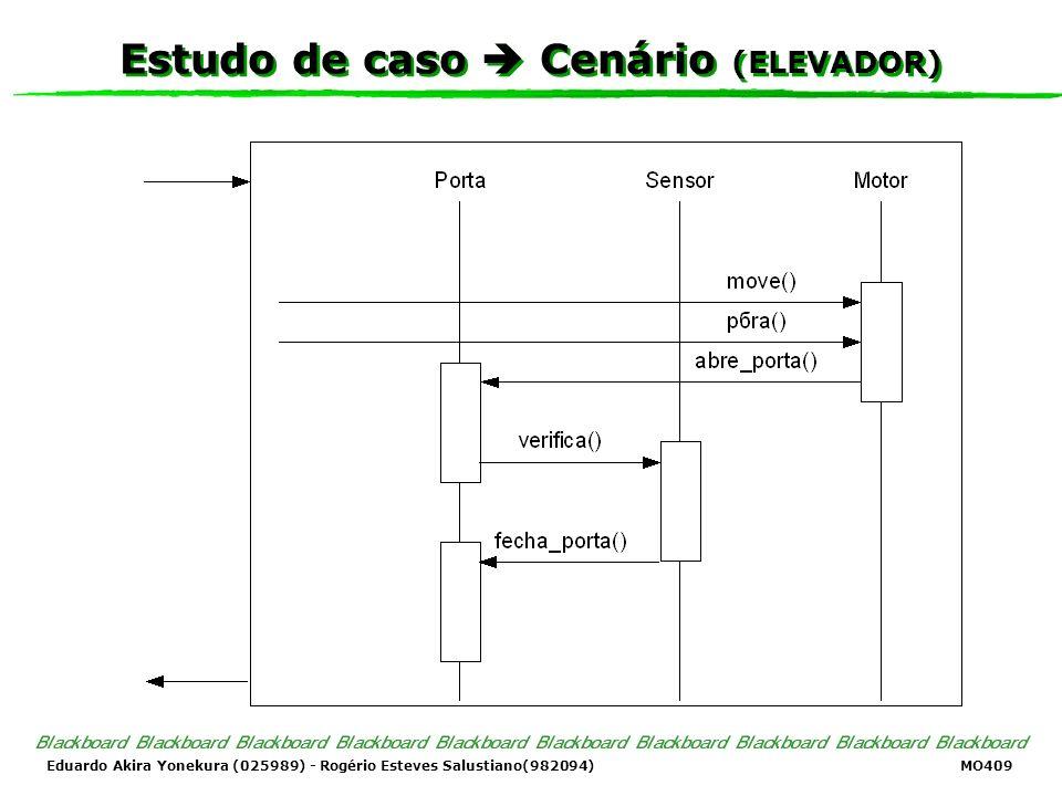 Eduardo Akira Yonekura (025989) - Rogério Esteves Salustiano(982094) MO409 Estudo de caso Cenário (ELEVADOR)