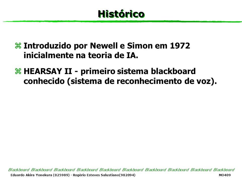 Eduardo Akira Yonekura (025989) - Rogério Esteves Salustiano(982094) MO409 Histórico zIntroduzido por Newell e Simon em 1972 inicialmente na teoria de