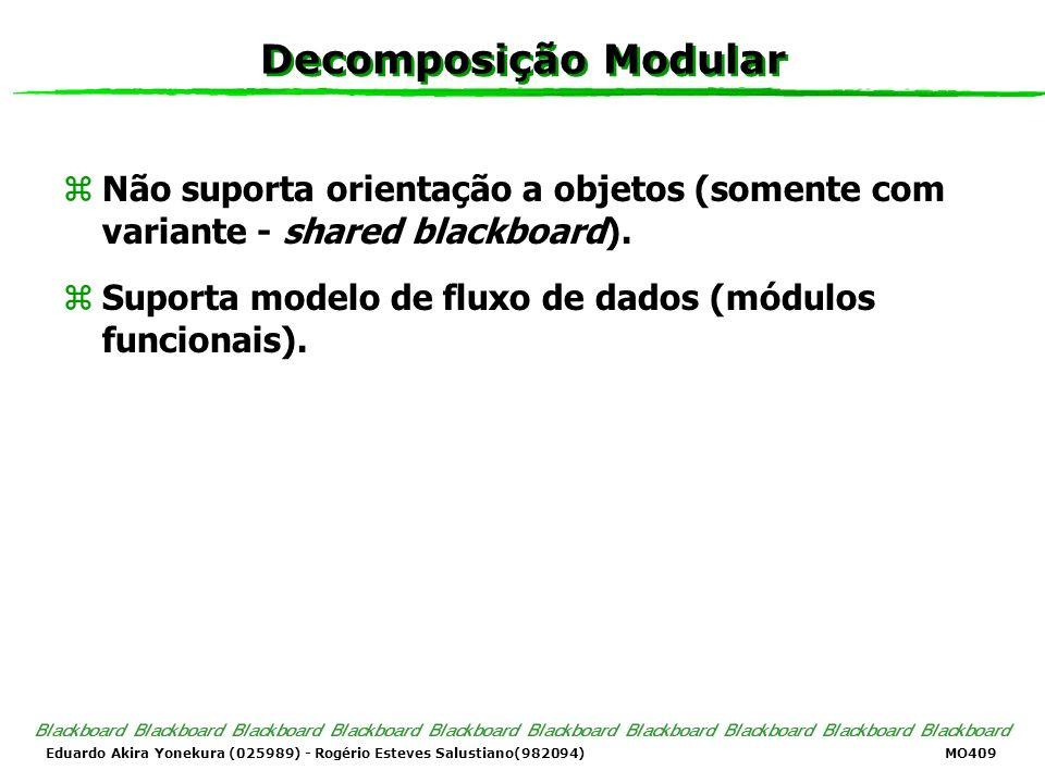 Eduardo Akira Yonekura (025989) - Rogério Esteves Salustiano(982094) MO409 Decomposição Modular zNão suporta orientação a objetos (somente com variante - shared blackboard).