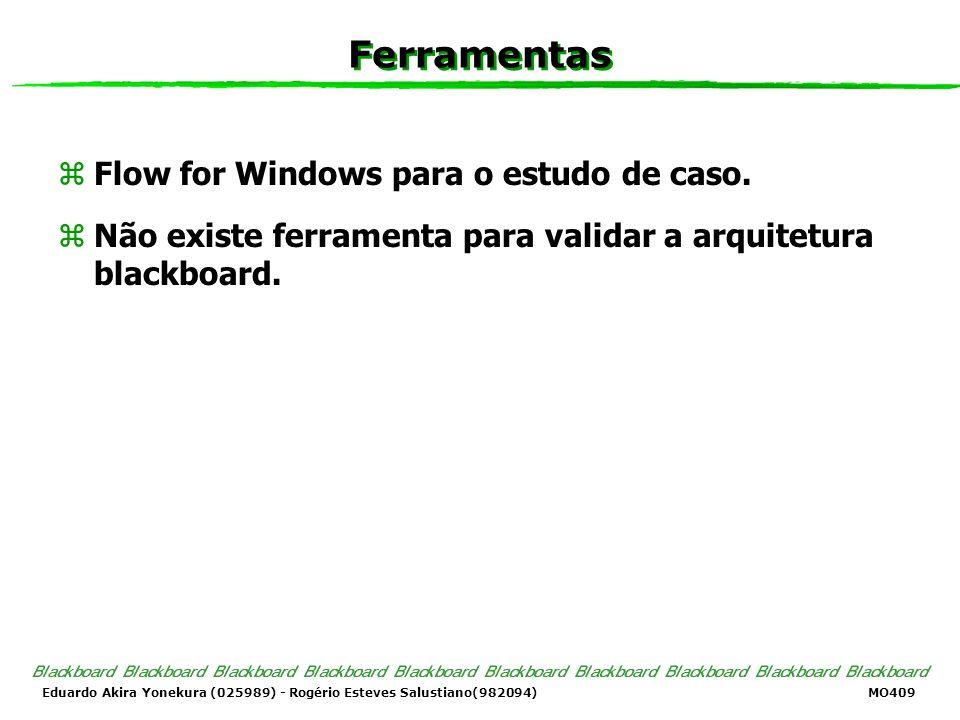 Eduardo Akira Yonekura (025989) - Rogério Esteves Salustiano(982094) MO409 Ferramentas zFlow for Windows para o estudo de caso. zNão existe ferramenta