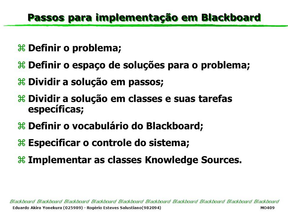 Eduardo Akira Yonekura (025989) - Rogério Esteves Salustiano(982094) MO409 Passos para implementação em Blackboard zDefinir o problema; zDefinir o espaço de soluções para o problema; zDividir a solução em passos; zDividir a solução em classes e suas tarefas específicas; zDefinir o vocabulário do Blackboard; zEspecificar o controle do sistema; zImplementar as classes Knowledge Sources.