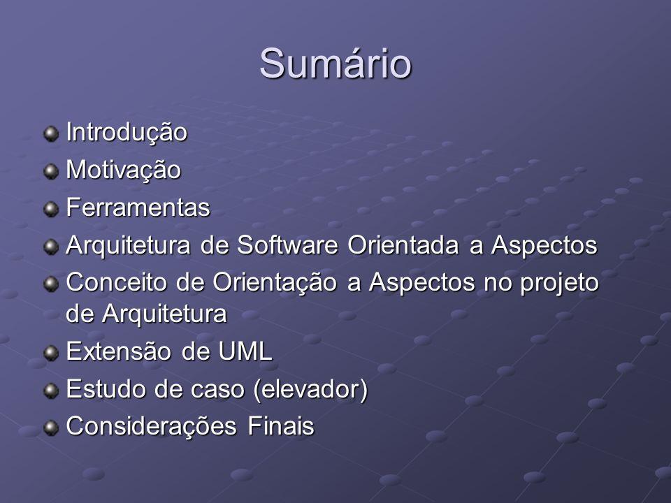 Sumário IntroduçãoMotivaçãoFerramentas Arquitetura de Software Orientada a Aspectos Conceito de Orientação a Aspectos no projeto de Arquitetura Extens