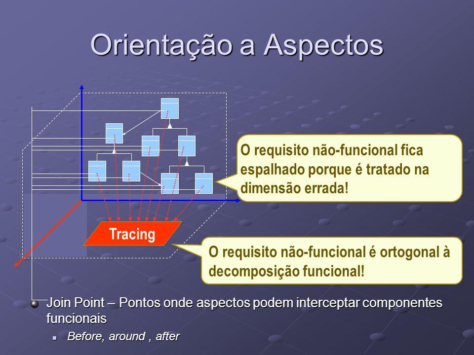 Orientação a Aspectos Join Point – Pontos onde aspectos podem interceptar componentes funcionais Before, around, after Before, around, after O requisi