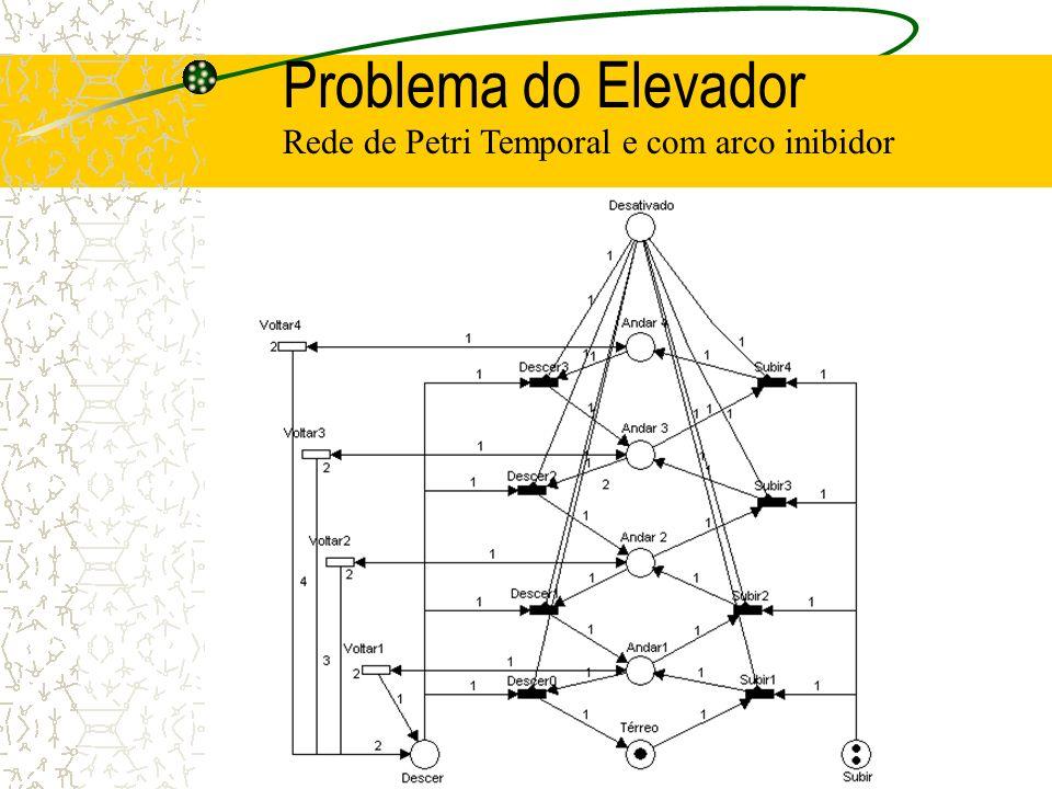 Problema do Elevador Rede de Petri Temporal e com arco inibidor