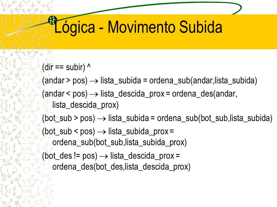 Lógica - Movimento Subida (dir == subir) ^ (andar > pos) lista_subida = ordena_sub(andar,lista_subida) (andar < pos) lista_descida_prox = ordena_des(andar, lista_descida_prox) (bot_sub > pos) lista_subida = ordena_sub(bot_sub,lista_subida) (bot_sub < pos) lista_subida_prox = ordena_sub(bot_sub,lista_subida_prox) (bot_des != pos) lista_descida_prox = ordena_des(bot_des,lista_descida_prox)