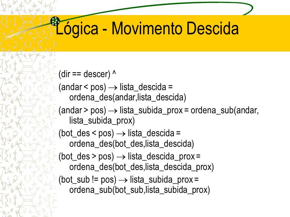 Lógica - Movimento Descida (dir == descer) ^ (andar < pos) lista_descida = ordena_des(andar,lista_descida) (andar > pos) lista_subida_prox = ordena_sub(andar, lista_subida_prox) (bot_des < pos) lista_descida = ordena_des(bot_des,lista_descida) (bot_des > pos) lista_descida_prox = ordena_des(bot_des,lista_descida_prox) (bot_sub != pos) lista_subida_prox = ordena_sub(bot_sub,lista_subida_prox)