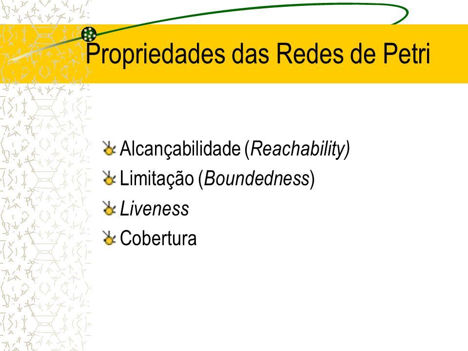 Propriedades das Redes de Petri Alcançabilidade ( Reachability) Limitação ( Boundedness ) Liveness Cobertura