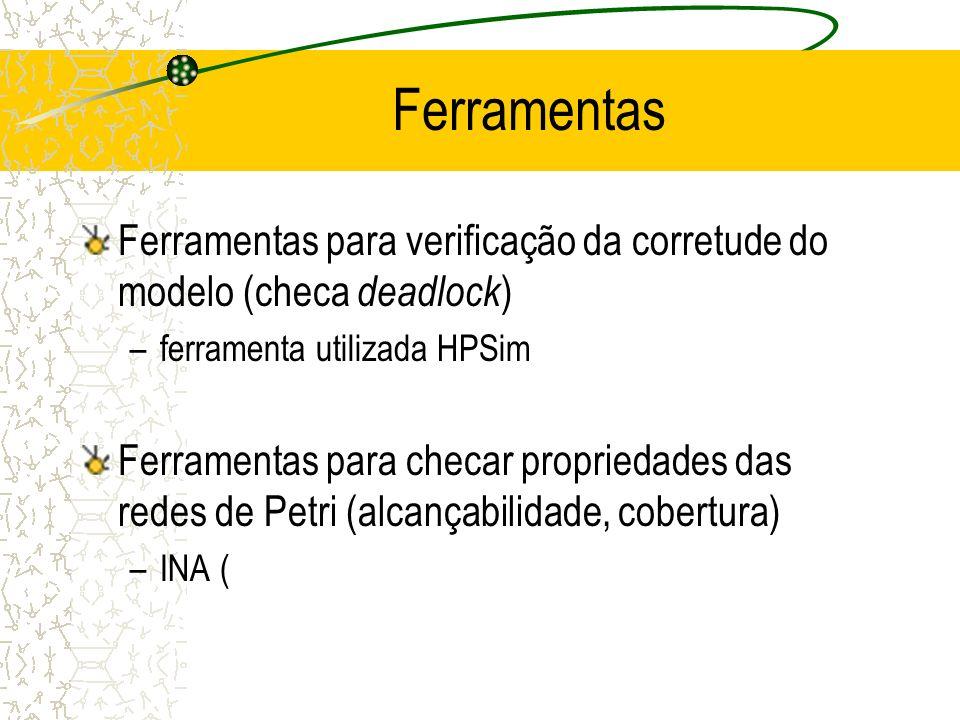 Ferramentas Ferramentas para verificação da corretude do modelo (checa deadlock ) –ferramenta utilizada HPSim Ferramentas para checar propriedades das redes de Petri (alcançabilidade, cobertura) –INA (