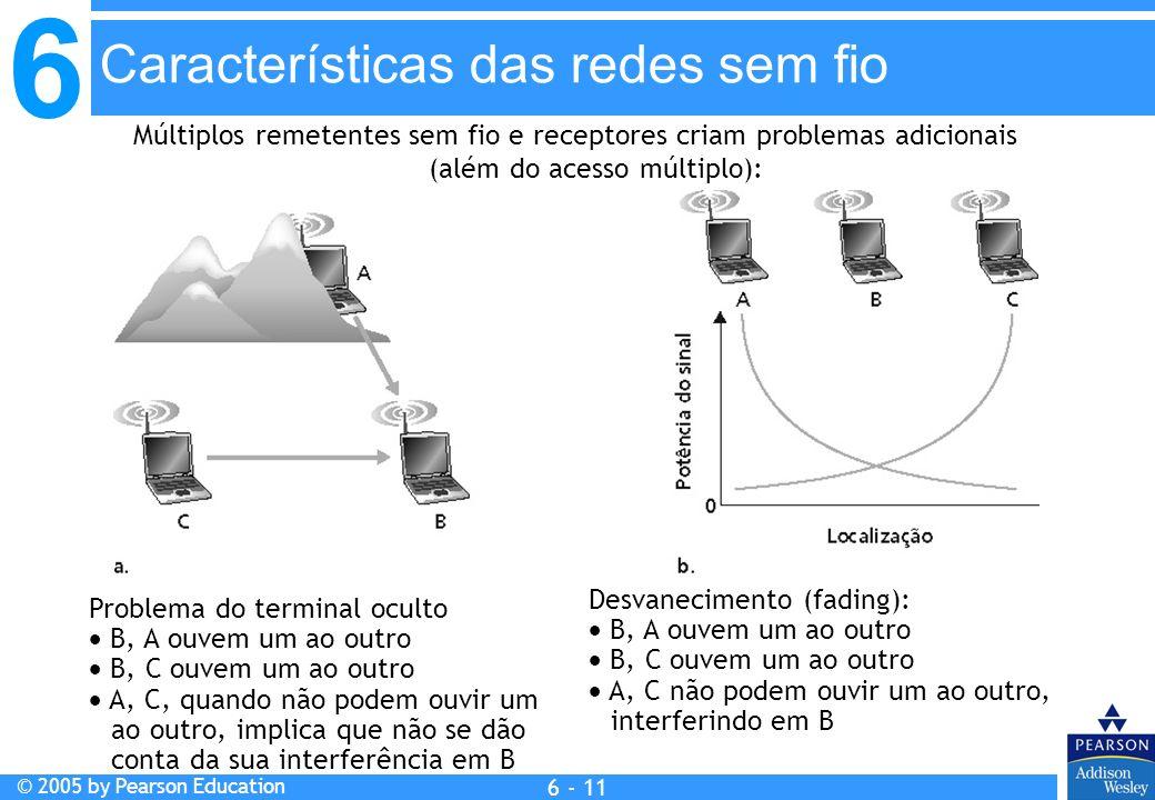 6 © 2005 by Pearson Education 6 - 11 Múltiplos remetentes sem fio e receptores criam problemas adicionais (além do acesso múltiplo): Problema do termi