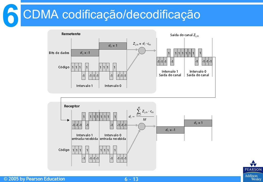 6 © 2005 by Pearson Education 6 - 13 CDMA codificação/decodificação