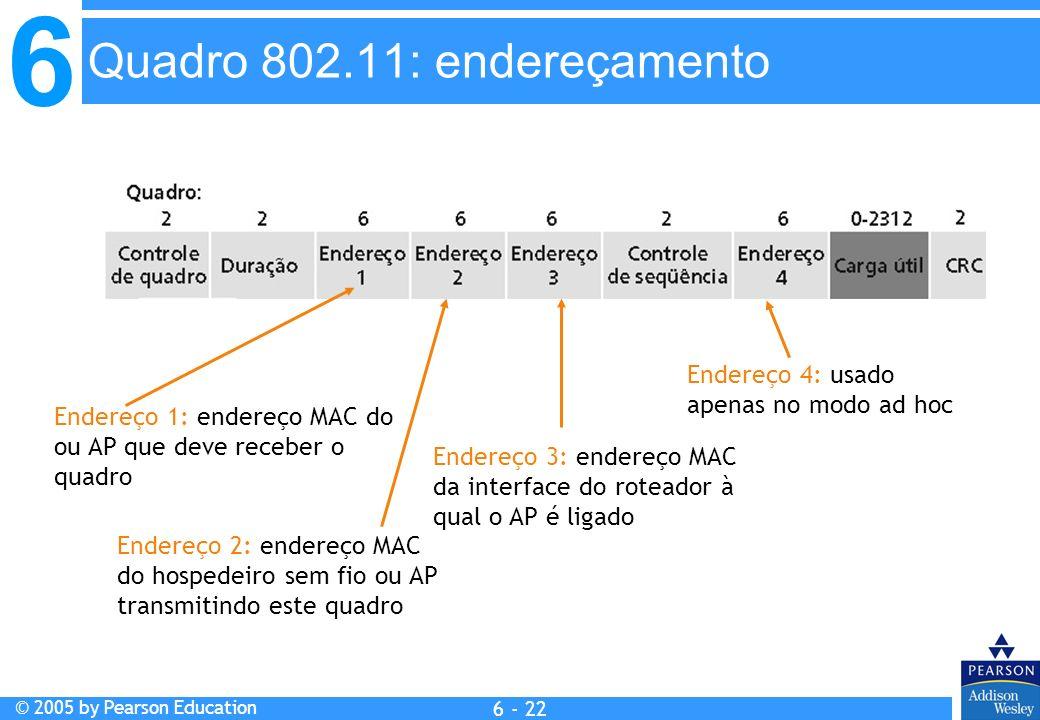 6 © 2005 by Pearson Education 6 - 22 Quadro 802.11: endereçamento Endereço 2: endereço MAC do hospedeiro sem fio ou AP transmitindo este quadro Endere