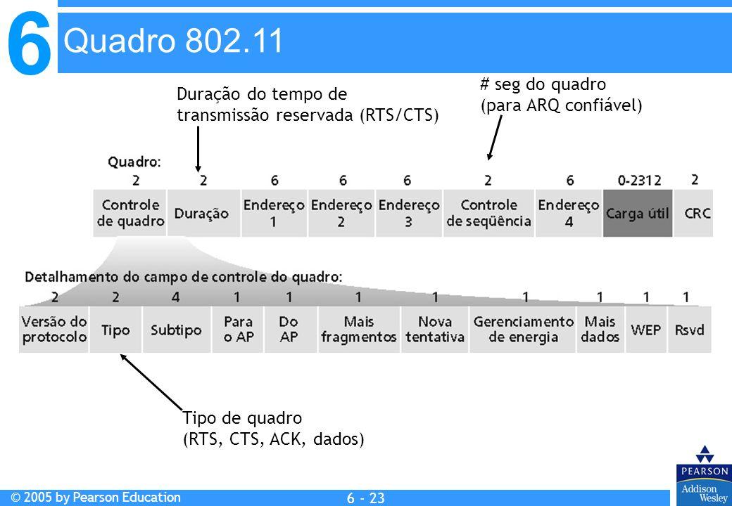 6 © 2005 by Pearson Education 6 - 23 Duração do tempo de transmissão reservada (RTS/CTS) # seg do quadro (para ARQ confiável) Tipo de quadro (RTS, CTS