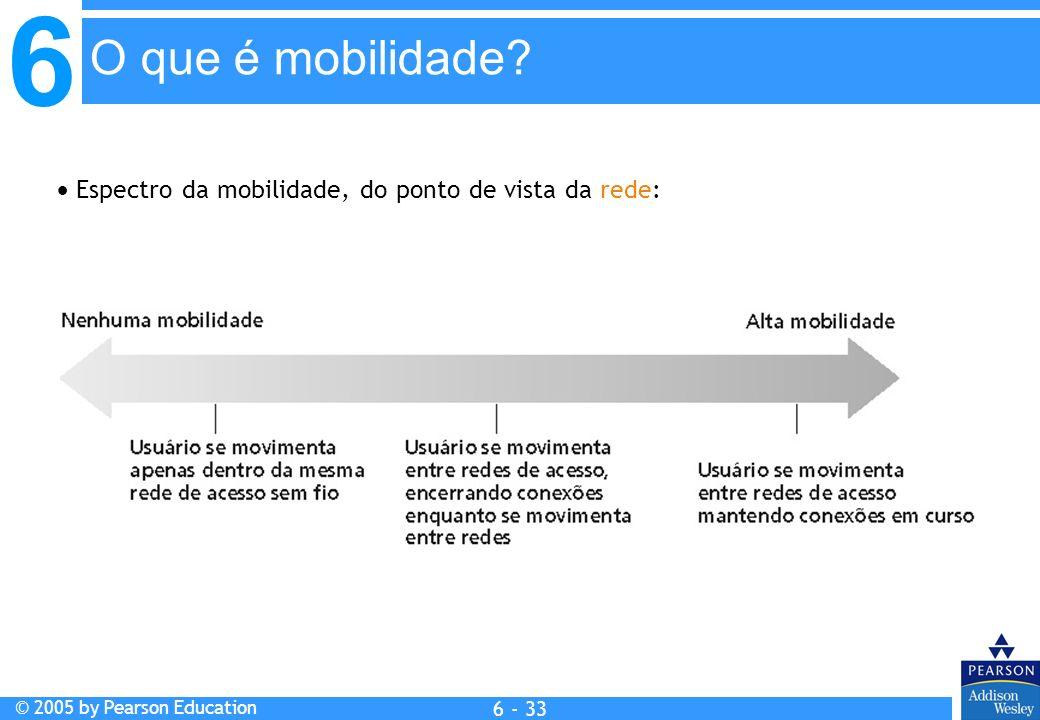 6 © 2005 by Pearson Education 6 - 33 Espectro da mobilidade, do ponto de vista da rede: O que é mobilidade?