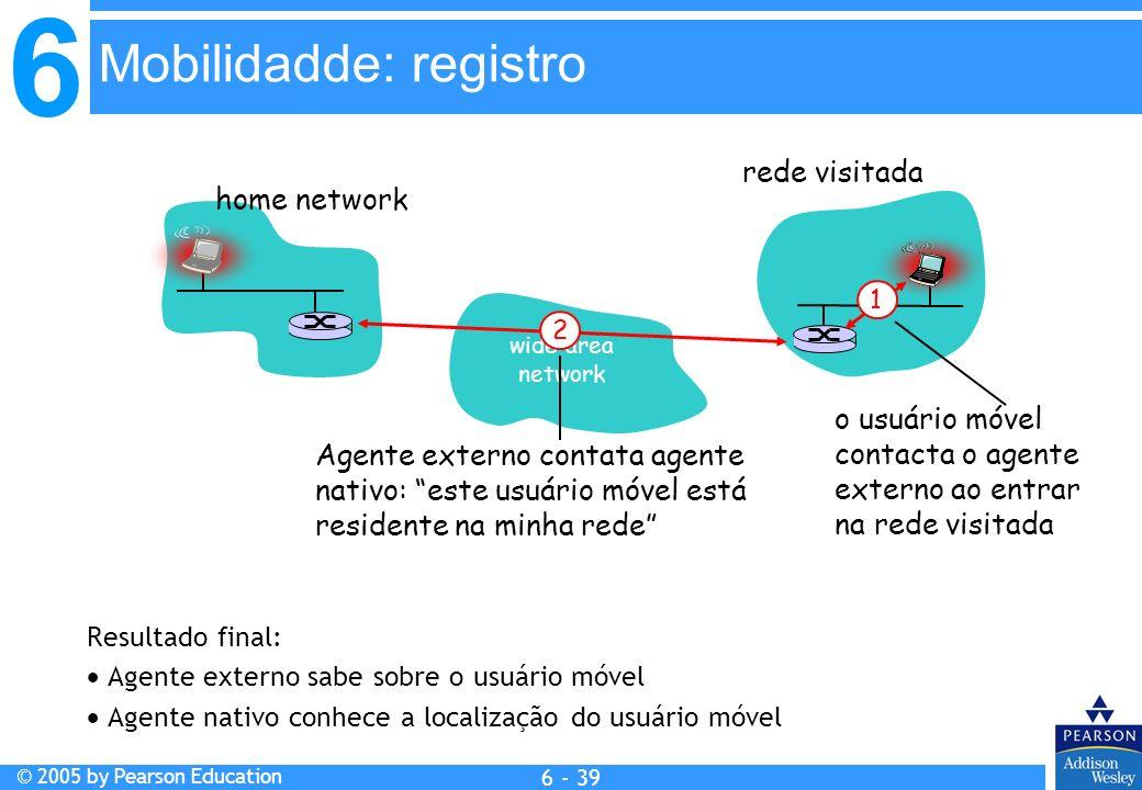 6 © 2005 by Pearson Education 6 - 39 Resultado final: Agente externo sabe sobre o usuário móvel Agente nativo conhece a localização do usuário móvel w