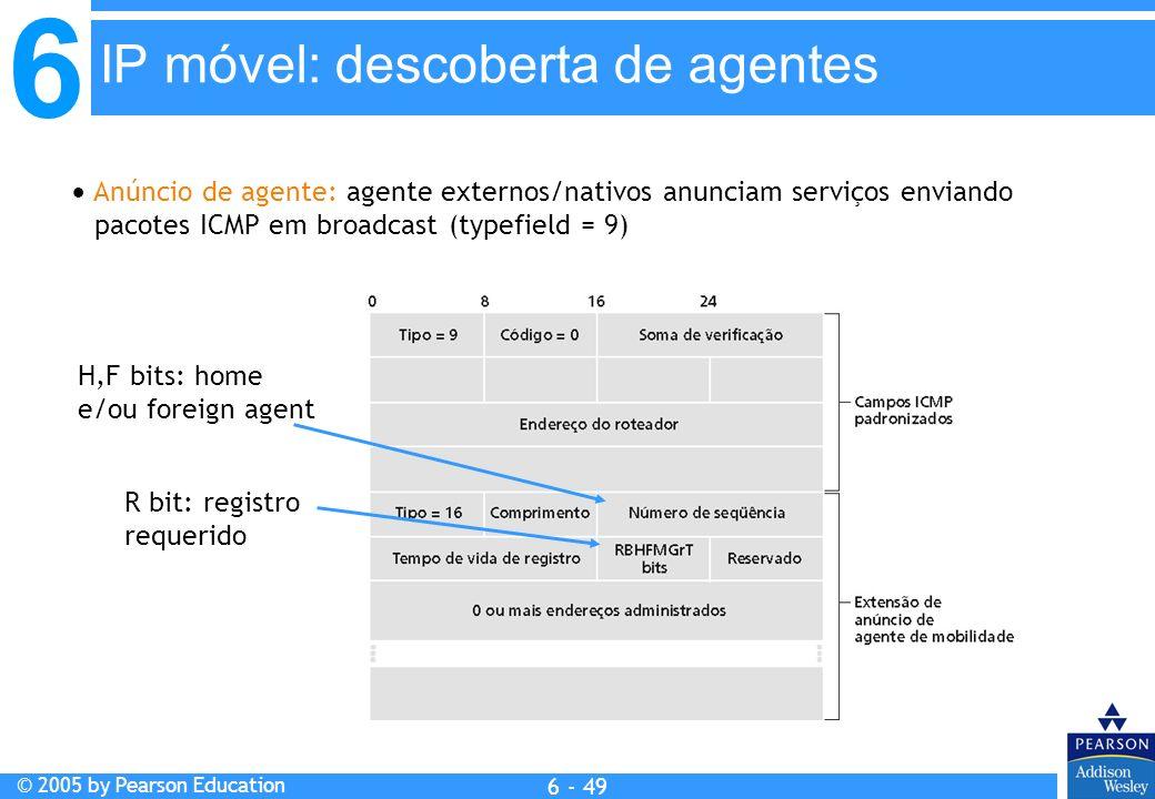 6 © 2005 by Pearson Education 6 - 49 Anúncio de agente: agente externos/nativos anunciam serviços enviando pacotes ICMP em broadcast (typefield = 9) R