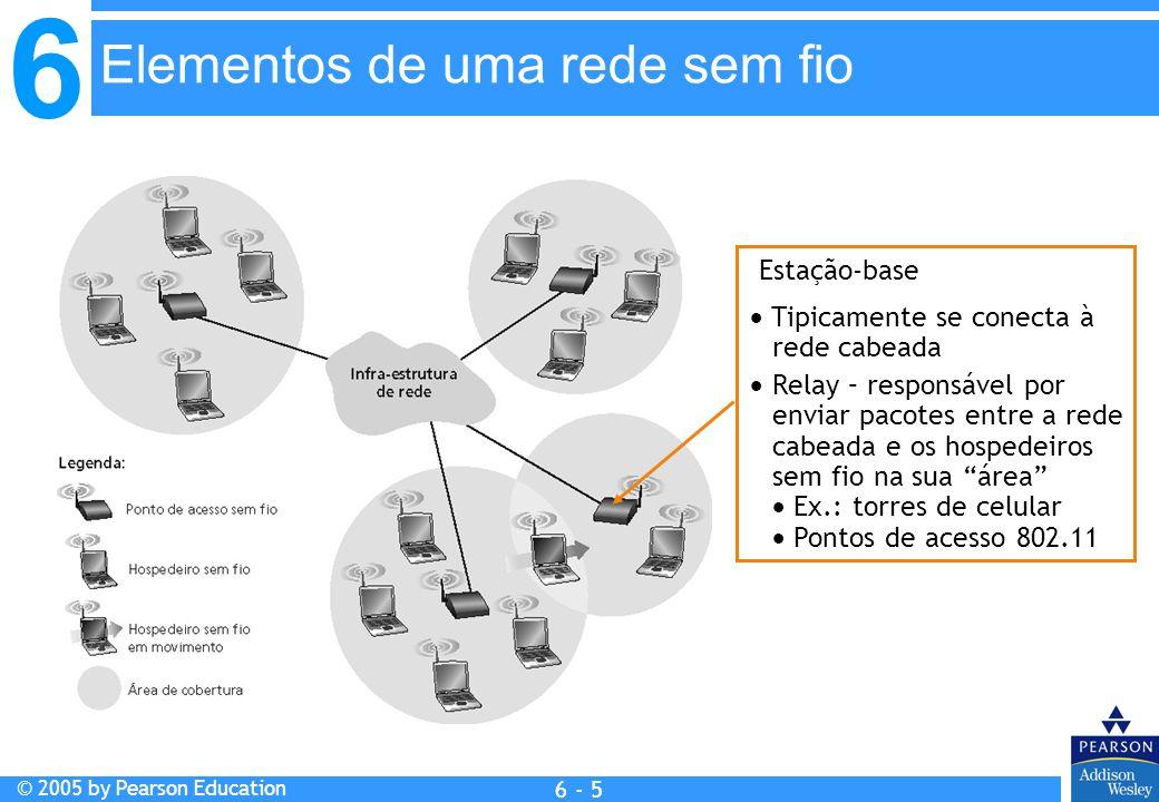 6 © 2005 by Pearson Education 6 - 46 Redes sem fio e redes móveis 6.1 Introdução Sem fio 6.2 Enlaces sem fio, características CDMA 6.3 IEEE 802.11 LANs sem fio (wi-fi) 6.4 Acesso celular à Internet Arquitetura Padrões (ex.: GSM) Mobilidade 6.5 Princípios: endereçamento e roteamento para usuários móveis 6.6 IP móvel 6.7 Tratando mobilidade em redes celulares 6.8 Mobilidade e protocolos de alto nível 6.9 Resumo