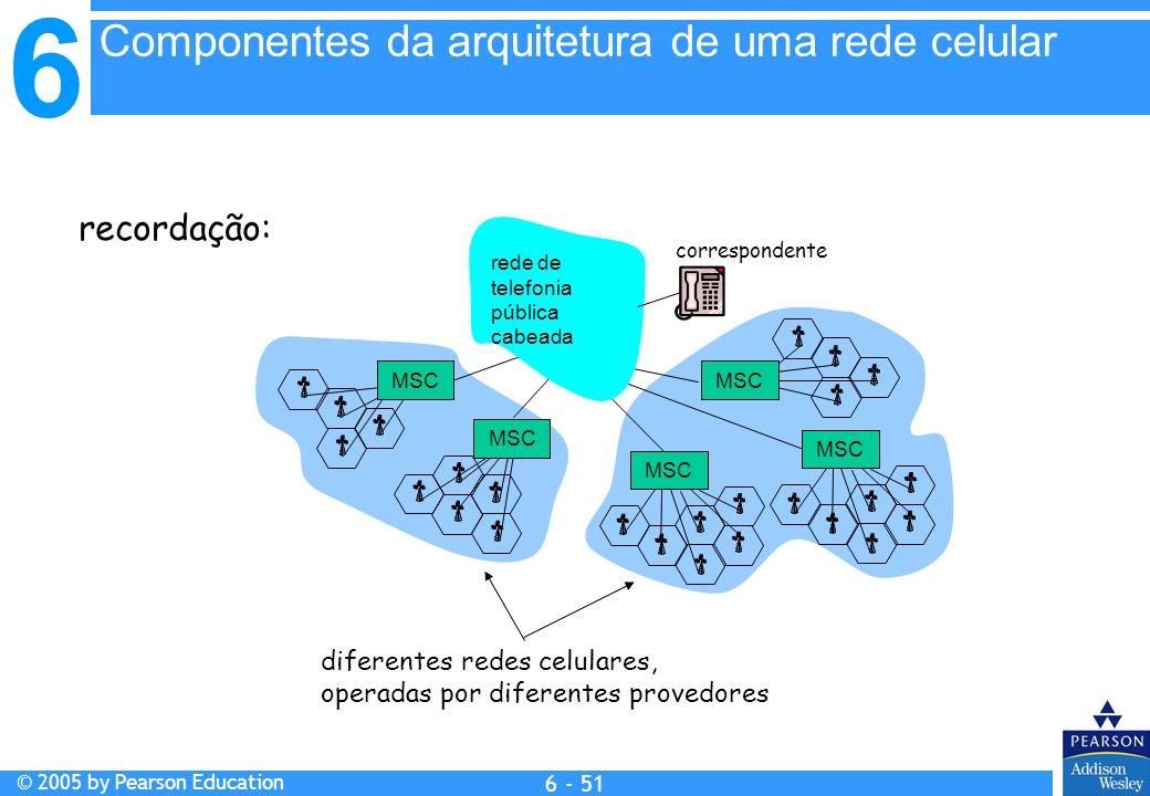 6 © 2005 by Pearson Education 6 - 51 correspondente MSC rede de telefonia pública cabeada diferentes redes celulares, operadas por diferentes provedor