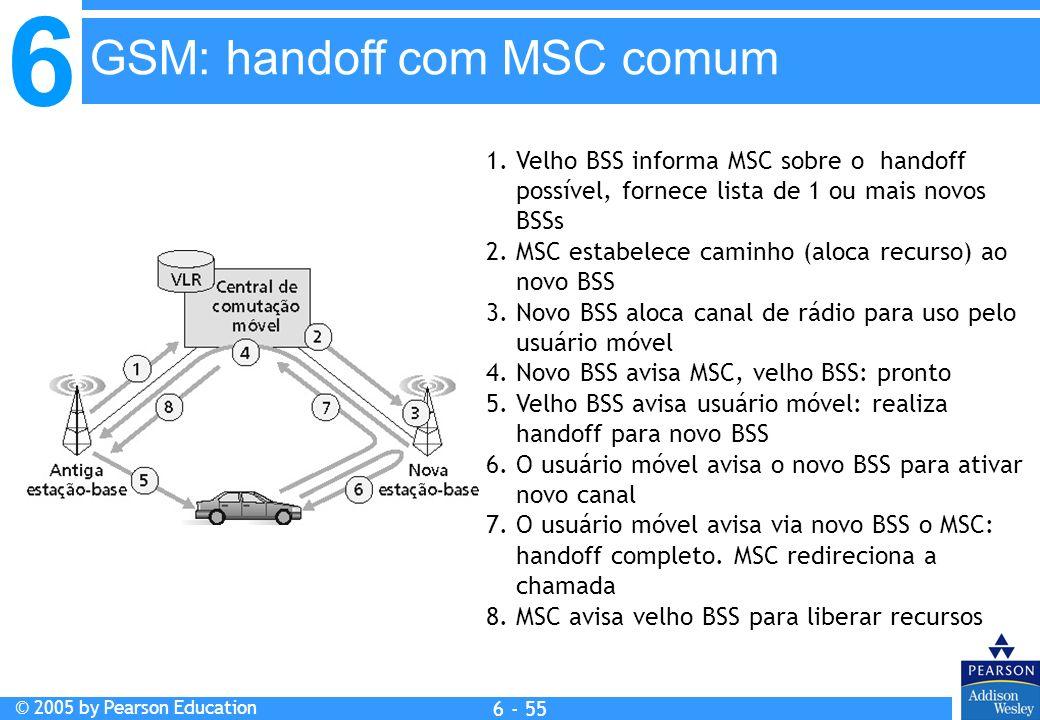 6 © 2005 by Pearson Education 6 - 55 1. Velho BSS informa MSC sobre o handoff possível, fornece lista de 1 ou mais novos BSSs 2. MSC estabelece caminh