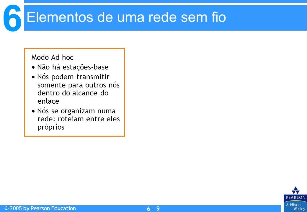6 © 2005 by Pearson Education 6 - 50 IP móvel: exemplo de registros