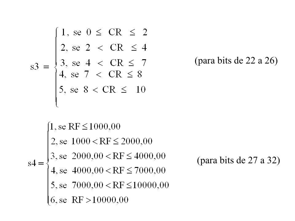 (para bits de 22 a 26) (para bits de 27 a 32)