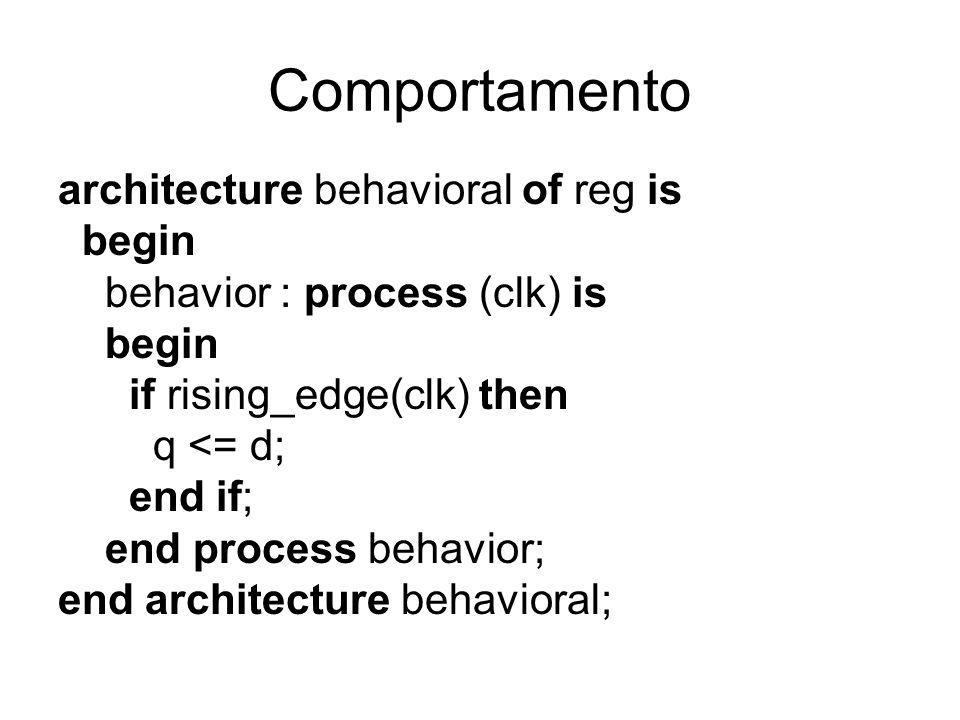 Comportamento architecture behavioral of reg is begin behavior : process (clk) is begin if rising_edge(clk) then q <= d; end if; end process behavior; end architecture behavioral;