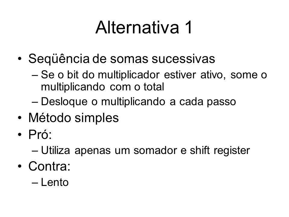 Alternativa 1 Seqüência de somas sucessivas –Se o bit do multiplicador estiver ativo, some o multiplicando com o total –Desloque o multiplicando a cad