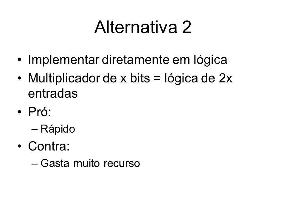 Alternativa 2 Implementar diretamente em lógica Multiplicador de x bits = lógica de 2x entradas Pró: –Rápido Contra: –Gasta muito recurso