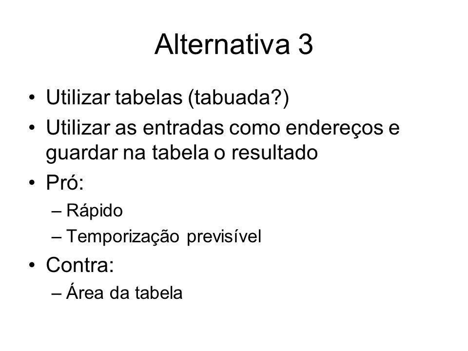 Alternativa 3 Utilizar tabelas (tabuada?) Utilizar as entradas como endereços e guardar na tabela o resultado Pró: –Rápido –Temporização previsível Co