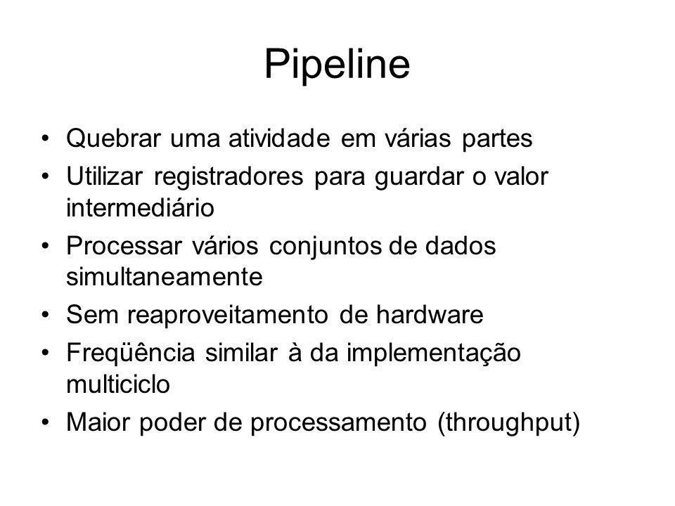 Pipeline Quebrar uma atividade em várias partes Utilizar registradores para guardar o valor intermediário Processar vários conjuntos de dados simultan