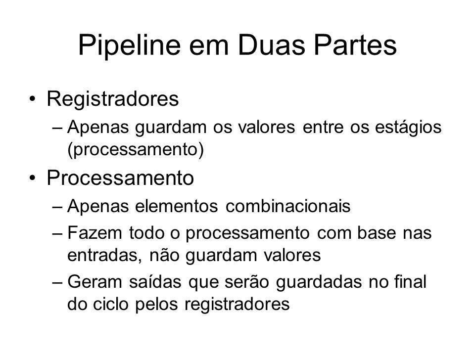 Pipeline em Duas Partes Registradores –Apenas guardam os valores entre os estágios (processamento) Processamento –Apenas elementos combinacionais –Faz