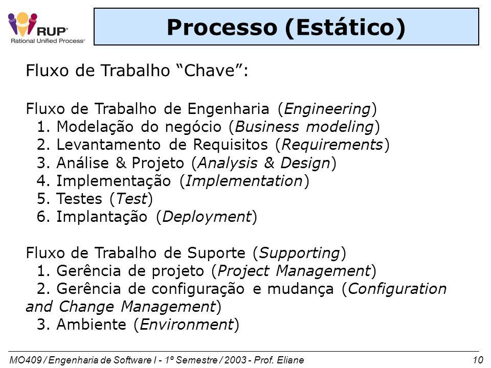 MO409 / Engenharia de Software I - 1º Semestre / 2003 - Prof. Eliane 10 Processo (Estático) Fluxo de Trabalho Chave: Fluxo de Trabalho de Engenharia (