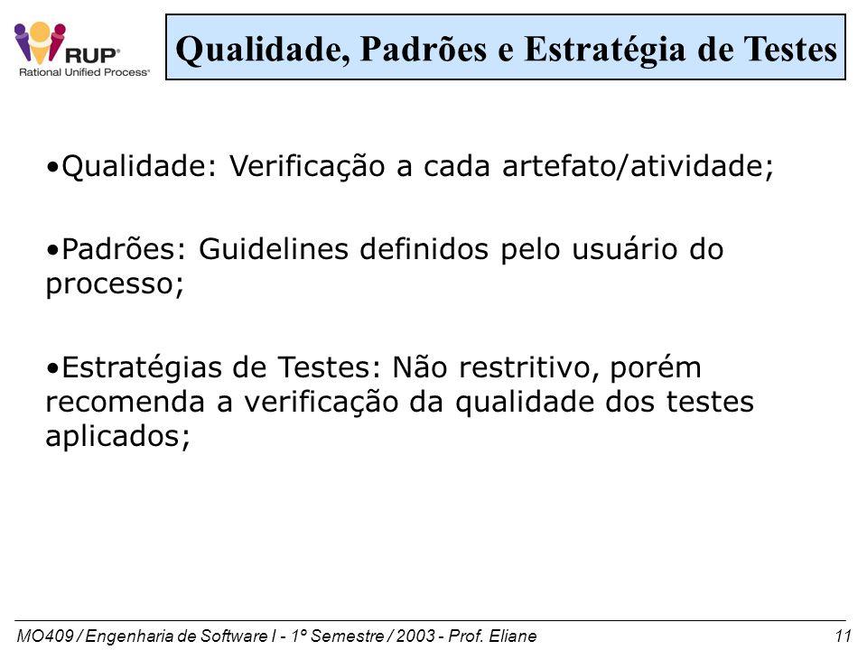 MO409 / Engenharia de Software I - 1º Semestre / 2003 - Prof. Eliane 11 Qualidade, Padrões e Estratégia de Testes Qualidade: Verificação a cada artefa
