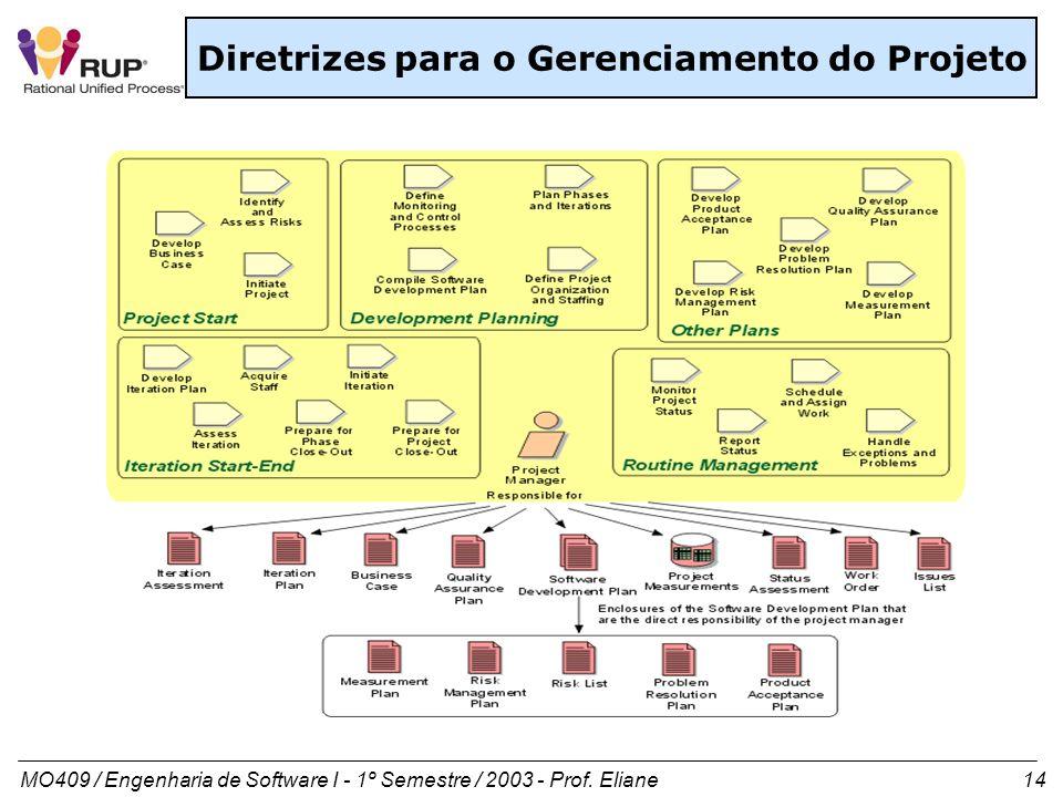 MO409 / Engenharia de Software I - 1º Semestre / 2003 - Prof. Eliane 14 Diretrizes para o Gerenciamento do Projeto