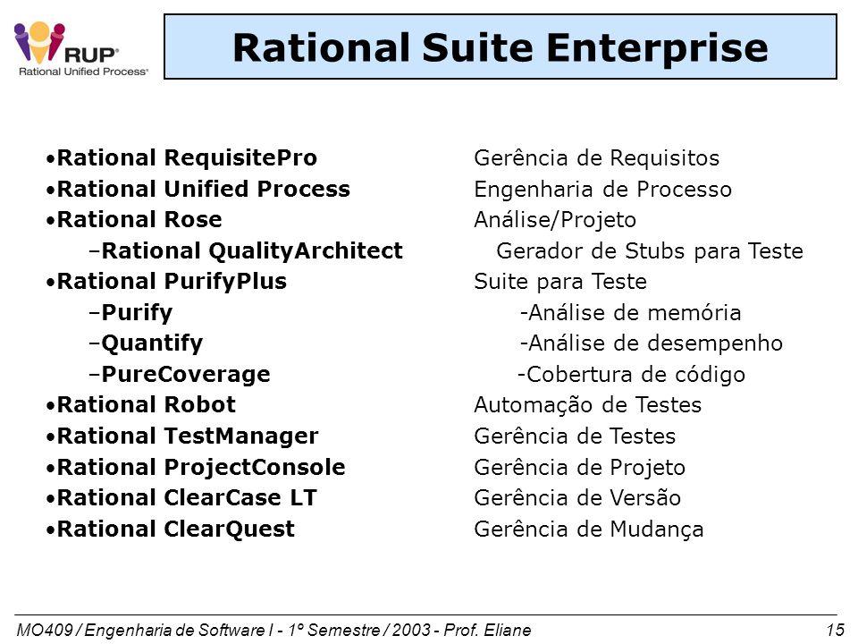 MO409 / Engenharia de Software I - 1º Semestre / 2003 - Prof. Eliane 15 Rational Suite Enterprise Rational RequisitePro Gerência de Requisitos Rationa