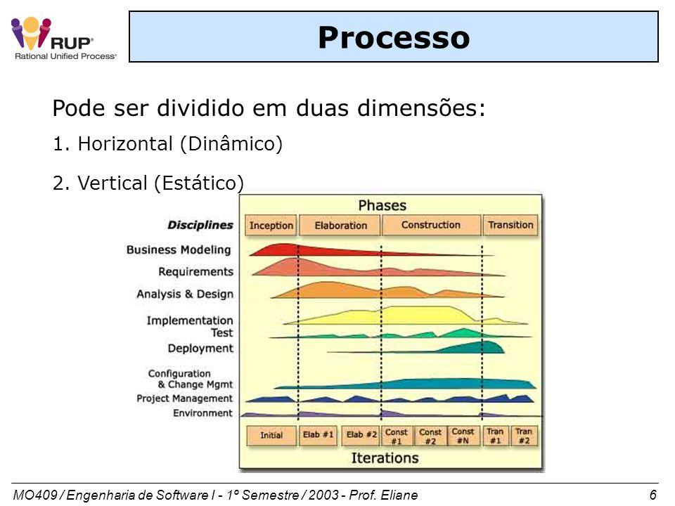 MO409 / Engenharia de Software I - 1º Semestre / 2003 - Prof. Eliane 6 Processo Pode ser dividido em duas dimensões: 1. Horizontal (Dinâmico) 2. Verti