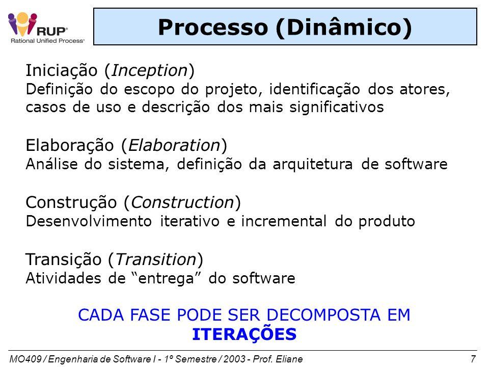 MO409 / Engenharia de Software I - 1º Semestre / 2003 - Prof. Eliane 7 Processo (Dinâmico) Iniciação (Inception) Definição do escopo do projeto, ident