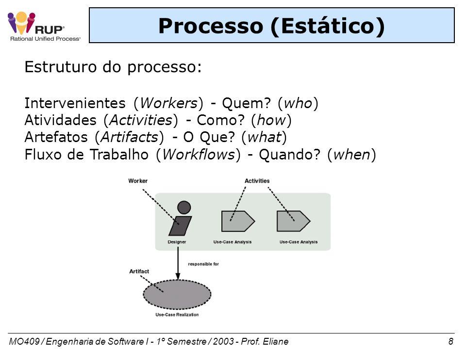 MO409 / Engenharia de Software I - 1º Semestre / 2003 - Prof. Eliane 8 Processo (Estático) Estruturo do processo: Intervenientes (Workers) - Quem? (wh