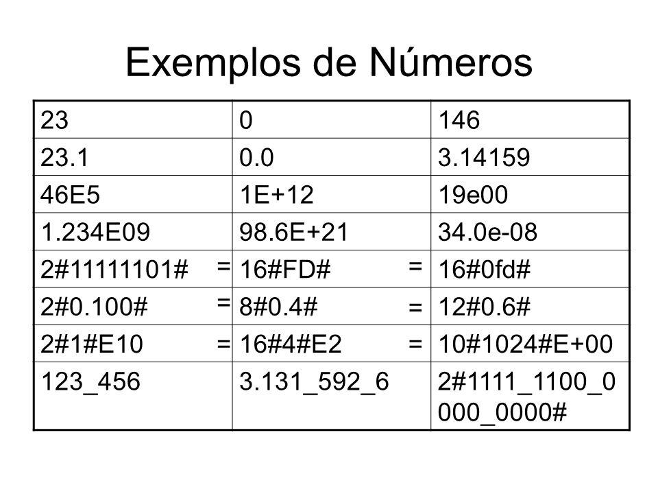 Exemplos de Números 230146 23.10.03.14159 46E51E+1219e00 1.234E0998.6E+2134.0e-08 2#11111101#16#FD#16#0fd# 2#0.100#8#0.4#12#0.6# 2#1#E1016#4#E210#1024