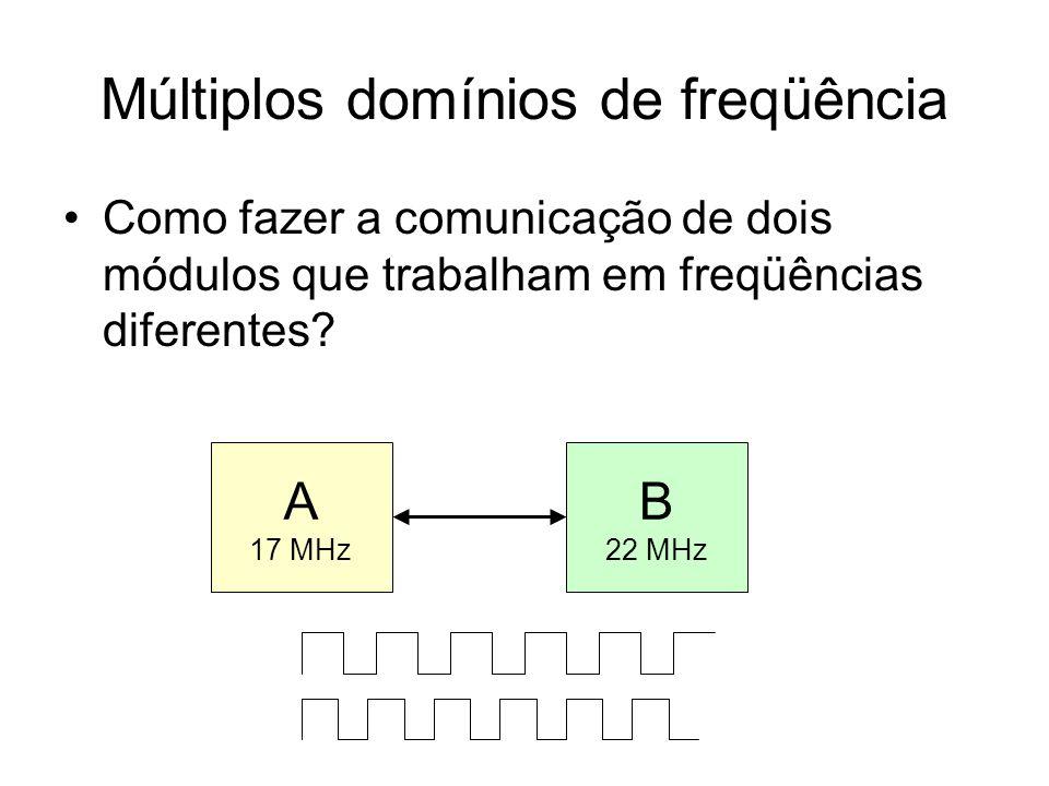 Múltiplos domínios de freqüência Como fazer a comunicação de dois módulos que trabalham em freqüências diferentes? A 17 MHz B 22 MHz