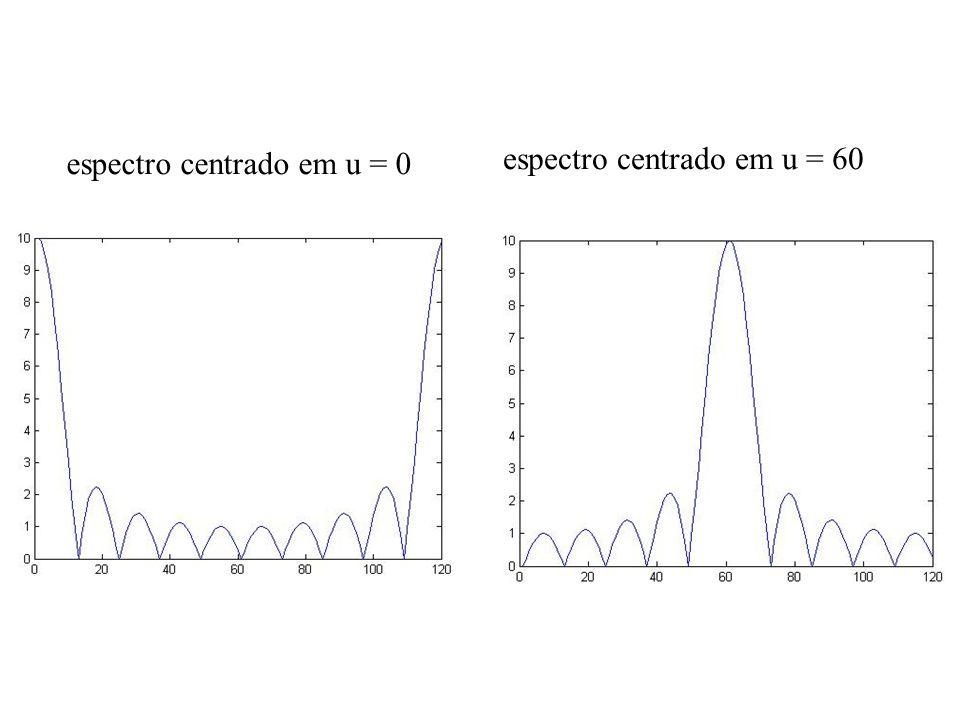 Sinal unidimensional 2 f(x) |F(u)|